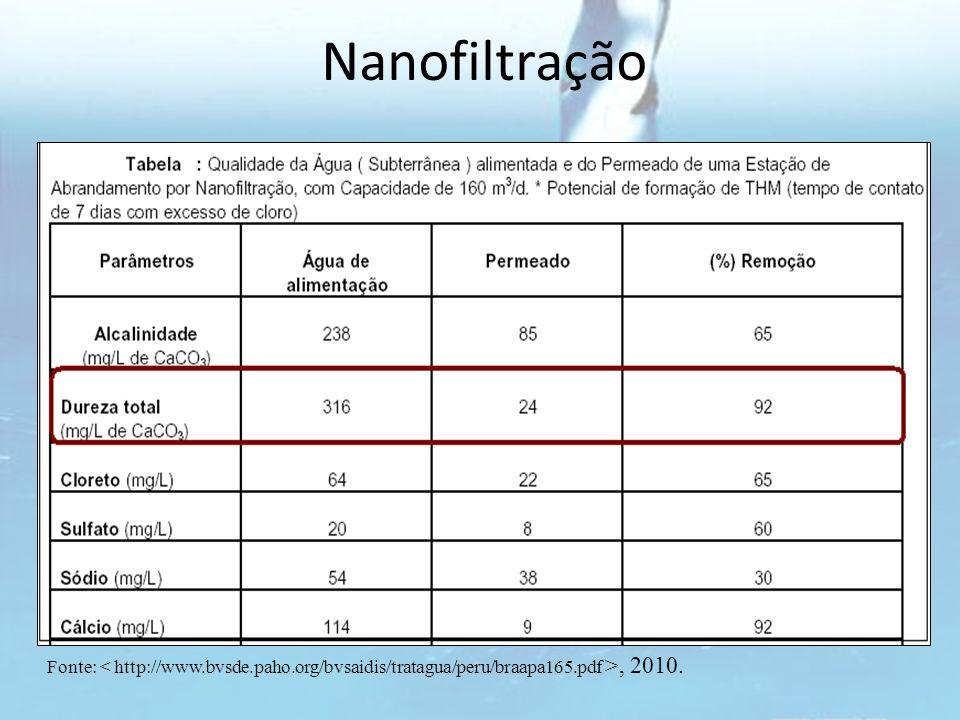Nanofiltração Fonte: < http://www.bvsde.paho.org/bvsaidis/tratagua/peru/braapa165.pdf >, 2010.
