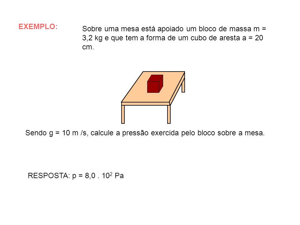 EXEMPLO:Sobre uma mesa está apoiado um bloco de massa m = 3,2 kg e que tem a forma de um cubo de aresta a = 20 cm.