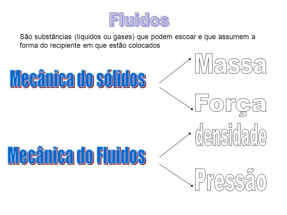 Fluidos Massa Mecânica do sólidos Força densidade Mecânica do Fluidos