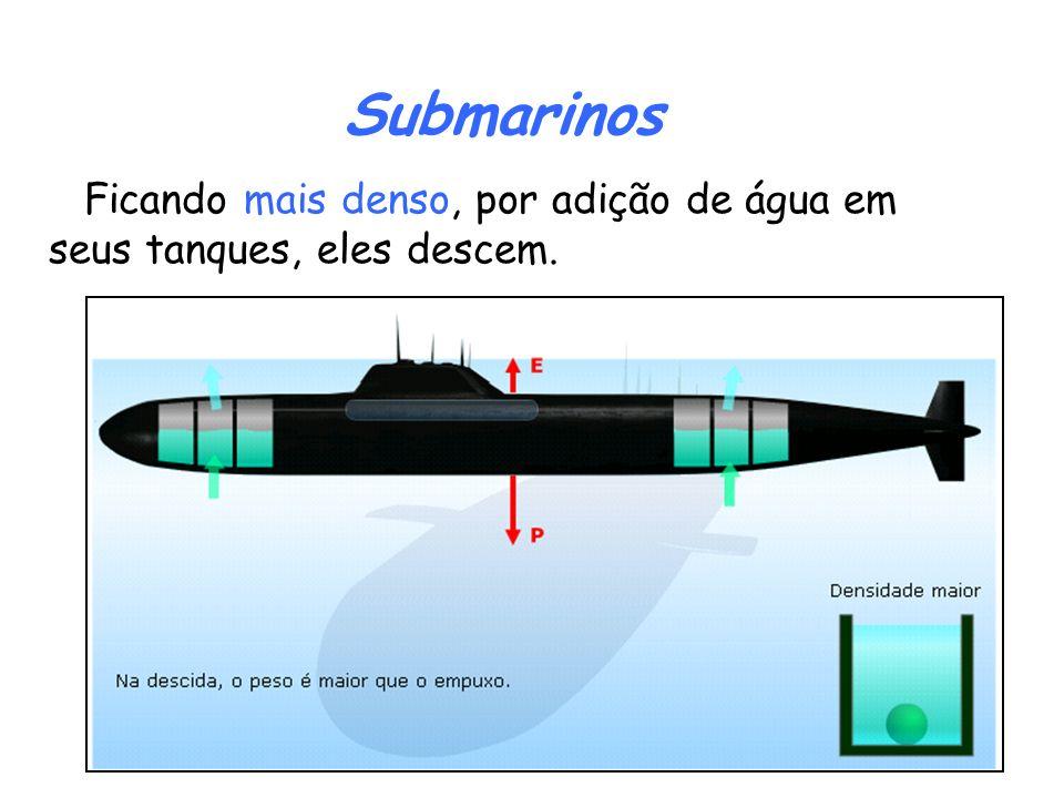 Submarinos Ficando mais denso, por adição de água em seus tanques, eles descem.