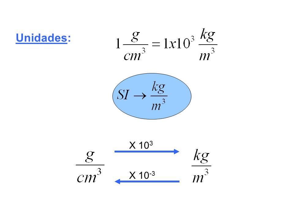 Unidades: X 103 X 10-3