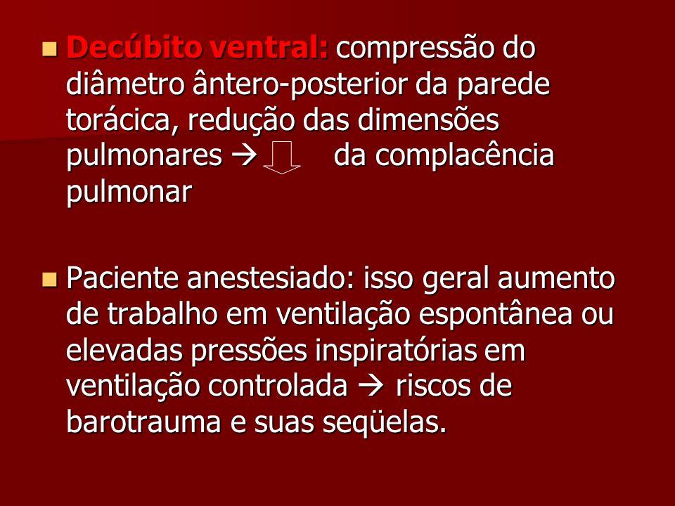 Decúbito ventral: compressão do diâmetro ântero-posterior da parede torácica, redução das dimensões pulmonares  da complacência pulmonar