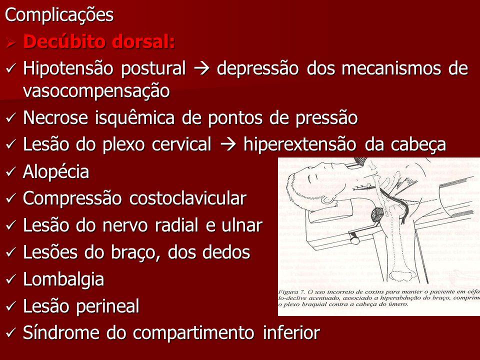Complicações Decúbito dorsal: Hipotensão postural  depressão dos mecanismos de vasocompensação. Necrose isquêmica de pontos de pressão.