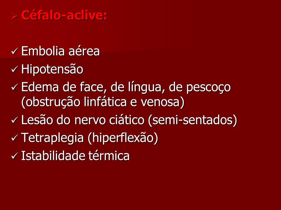 Céfalo-aclive:Embolia aérea. Hipotensão. Edema de face, de língua, de pescoço (obstrução linfática e venosa)