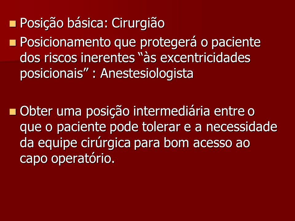 Posição básica: Cirurgião