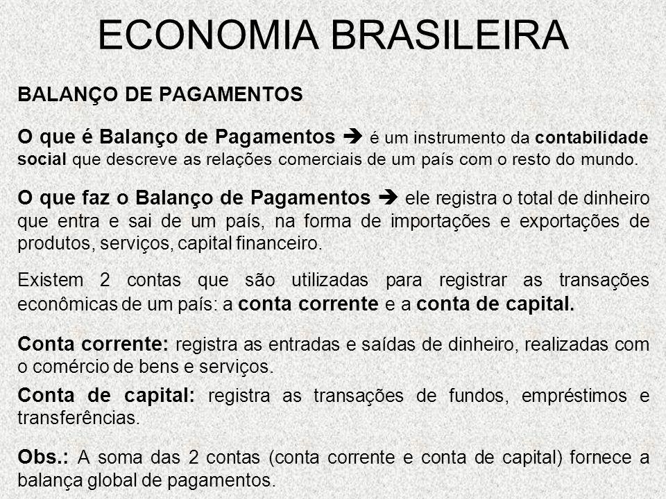 ECONOMIA BRASILEIRA BALANÇO DE PAGAMENTOS