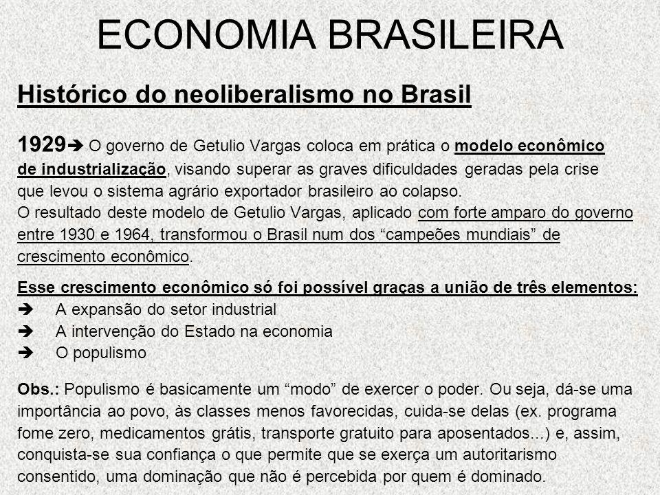 ECONOMIA BRASILEIRA Histórico do neoliberalismo no Brasil