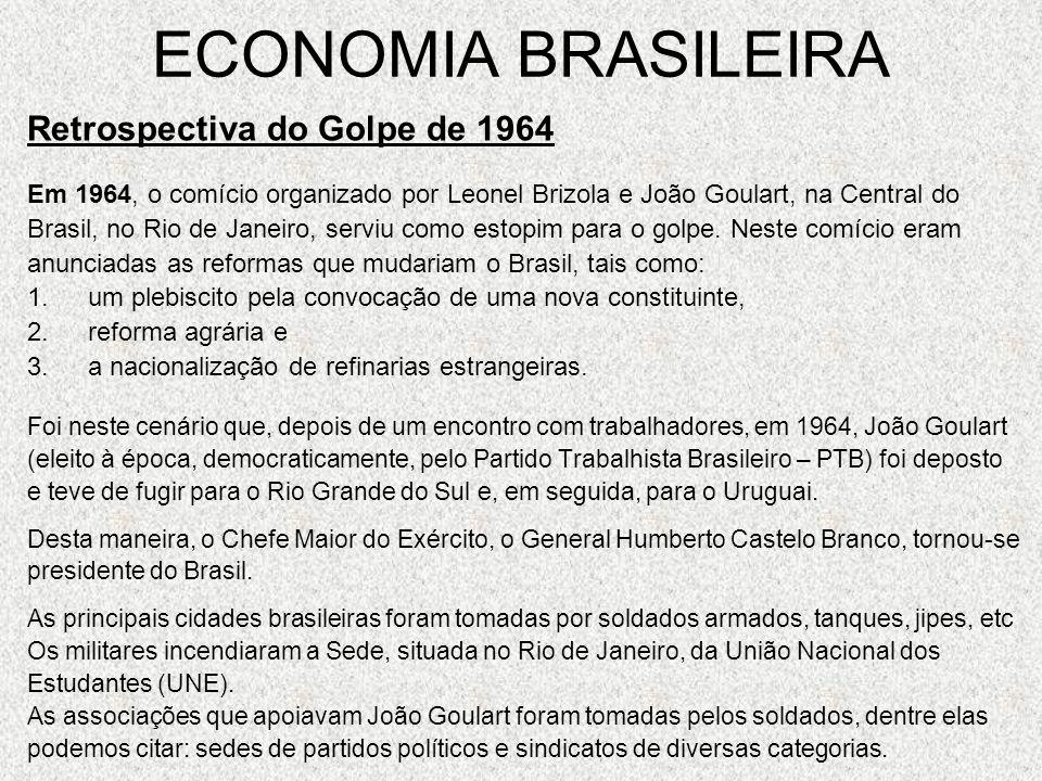 ECONOMIA BRASILEIRA Retrospectiva do Golpe de 1964