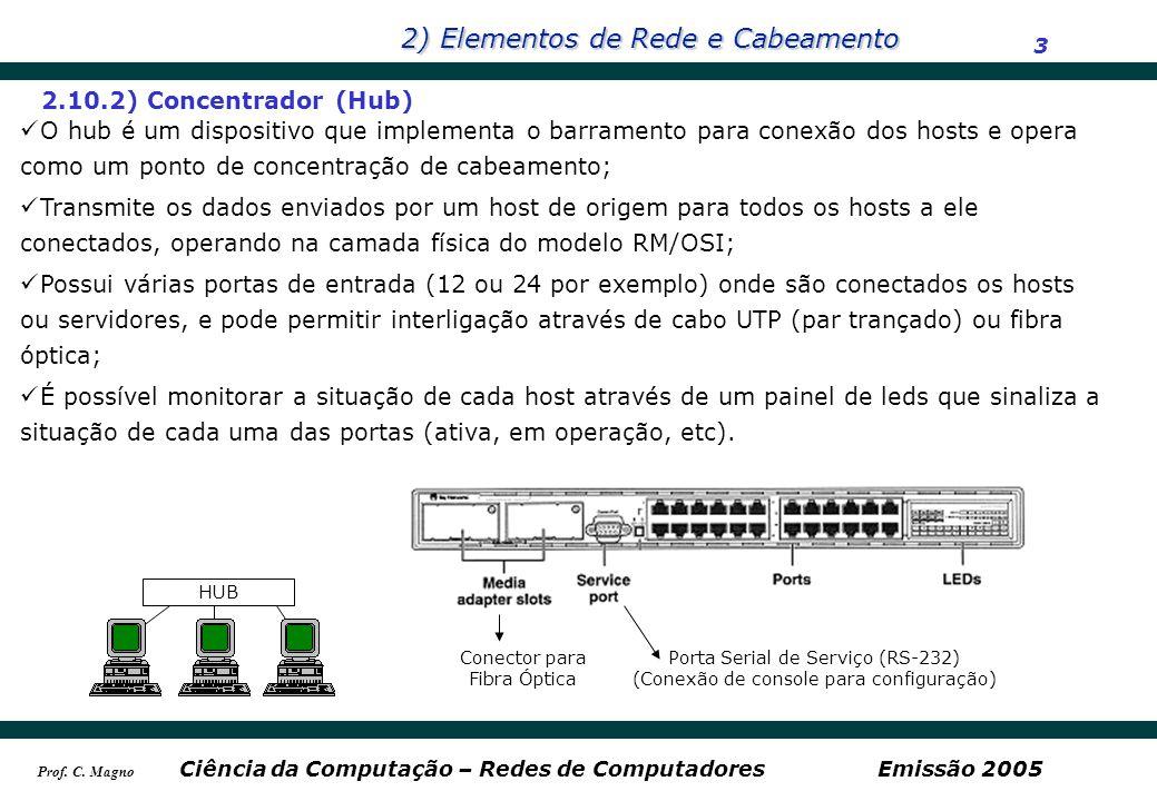 2.10.2) Concentrador (Hub)
