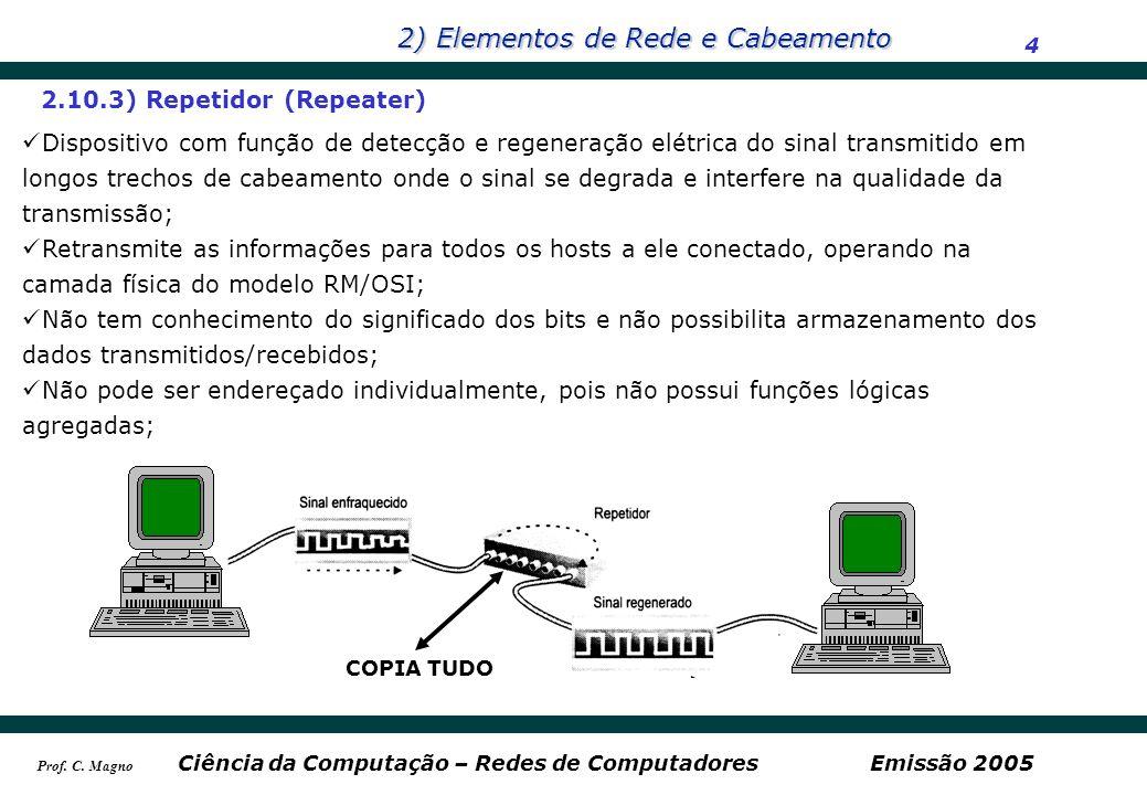 2.10.3) Repetidor (Repeater)