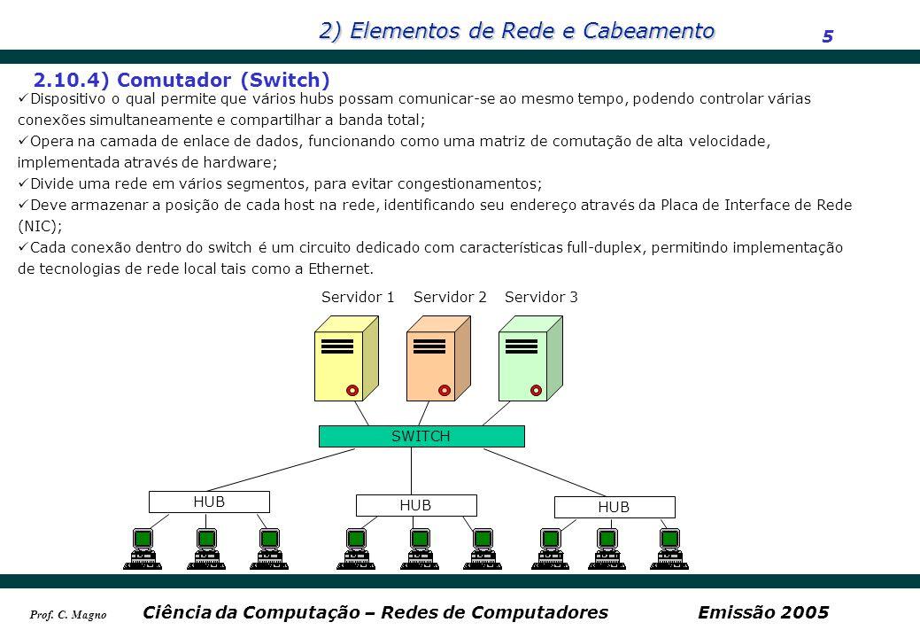 2.10.4) Comutador (Switch)
