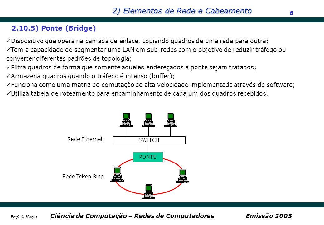 2.10.5) Ponte (Bridge) Dispositivo que opera na camada de enlace, copiando quadros de uma rede para outra;