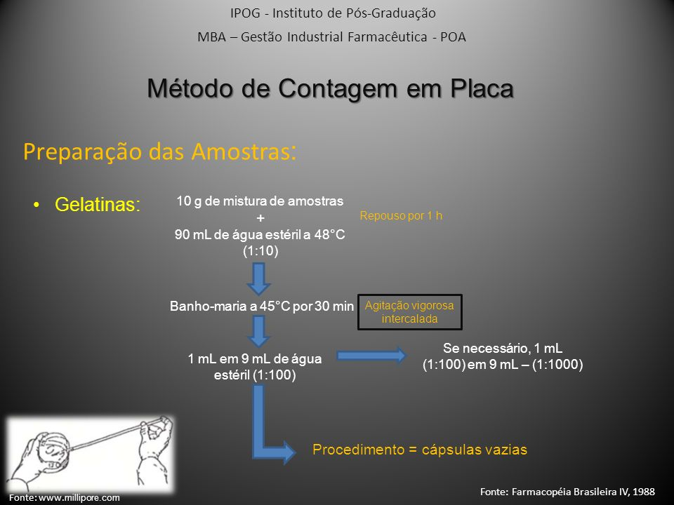 Método de Contagem em Placa