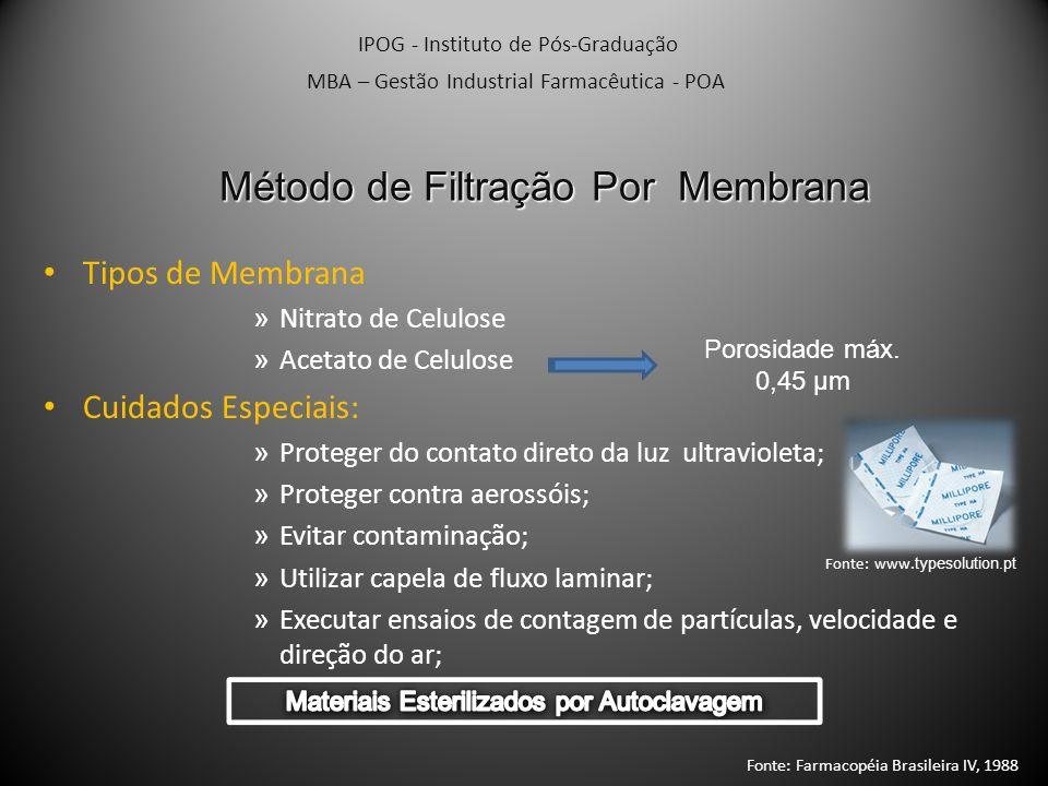 Método de Filtração Por Membrana