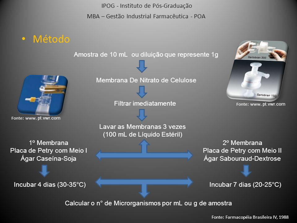 Método IPOG - Instituto de Pós-Graduação
