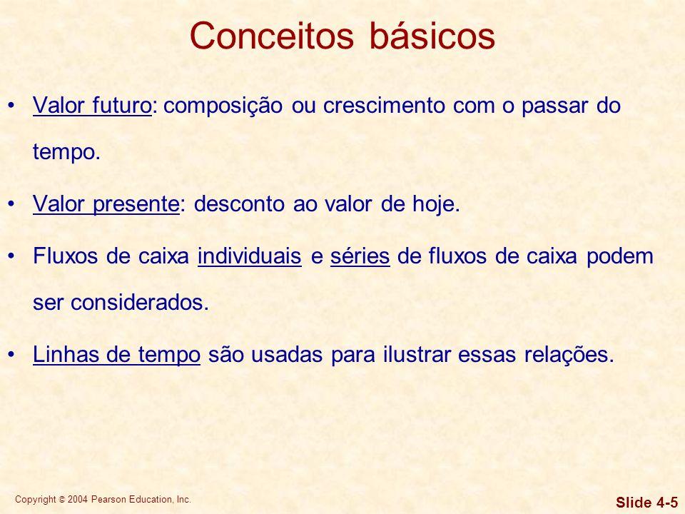 Conceitos básicos Valor futuro: composição ou crescimento com o passar do tempo. Valor presente: desconto ao valor de hoje.