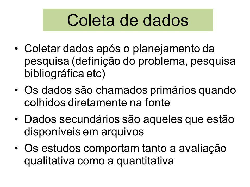 Coleta de dadosColetar dados após o planejamento da pesquisa (definição do problema, pesquisa bibliográfica etc)