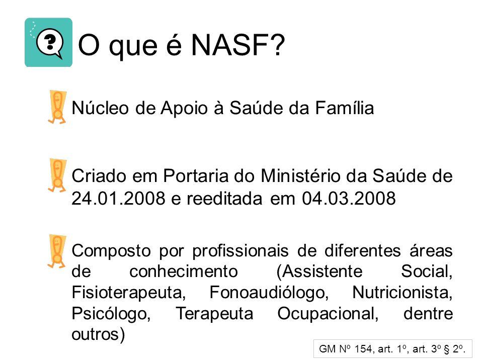 O que é NASF Núcleo de Apoio à Saúde da Família