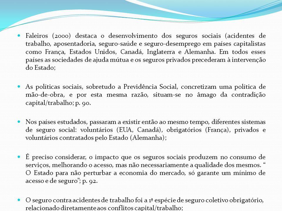 Faleiros (2000) destaca o desenvolvimento dos seguros sociais (acidentes de trabalho, aposentadoria, seguro-saúde e seguro-desemprego em países capitalistas como França, Estados Unidos, Canadá, Inglaterra e Alemanha. Em todos esses países as sociedades de ajuda mútua e os seguros privados precederam à intervenção do Estado;
