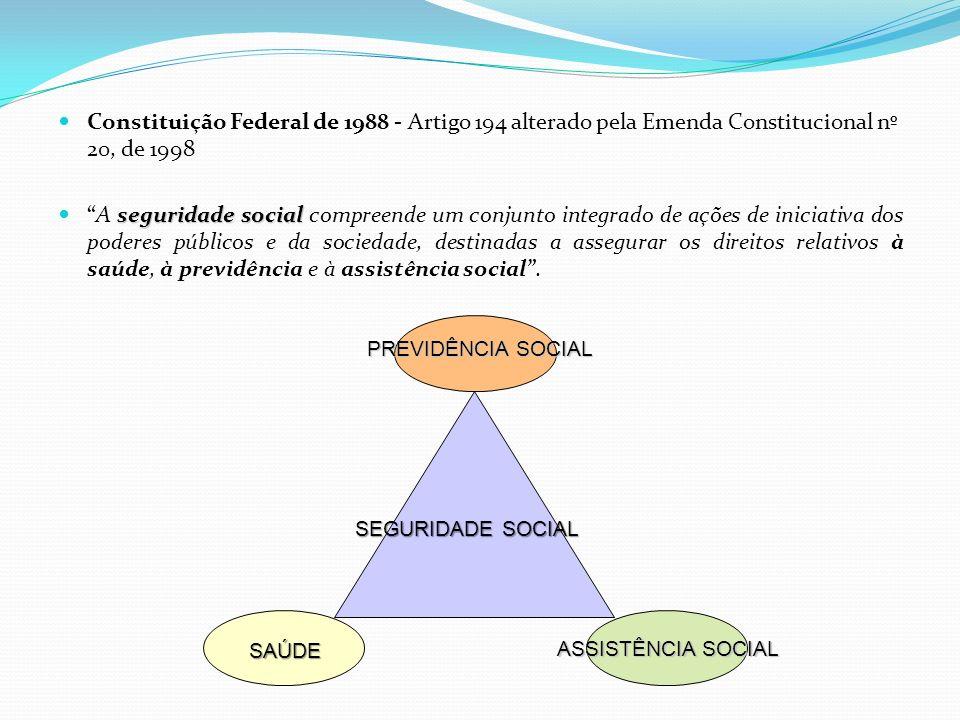 Constituição Federal de 1988 - Artigo 194 alterado pela Emenda Constitucional nº 20, de 1998
