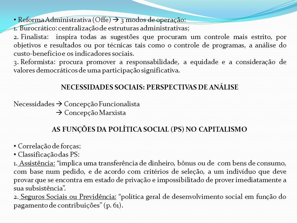Reforma Administrativa (Offe)  3 modos de operação: