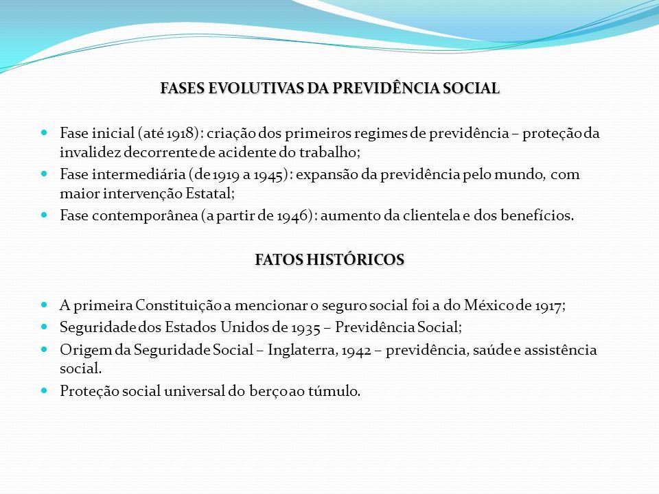 FASES EVOLUTIVAS DA PREVIDÊNCIA SOCIAL