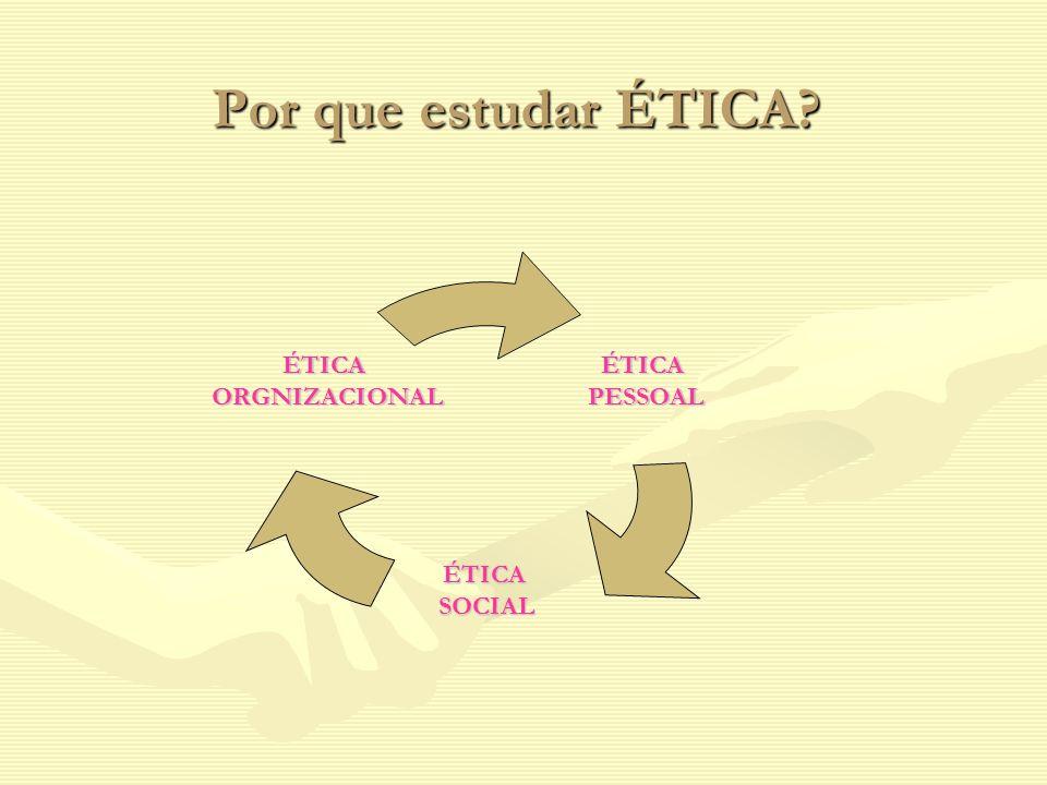Por que estudar ÉTICA