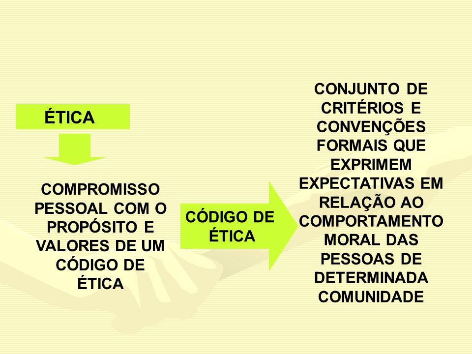COMPROMISSO PESSOAL COM O PROPÓSITO E VALORES DE UM CÓDIGO DE ÉTICA
