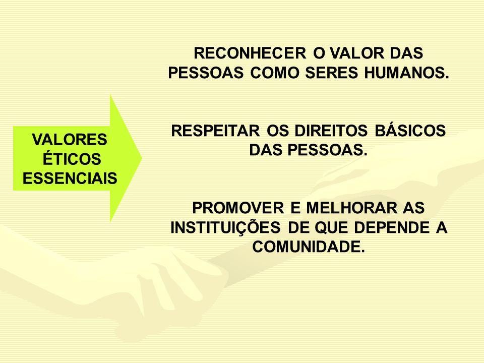 RECONHECER O VALOR DAS PESSOAS COMO SERES HUMANOS.