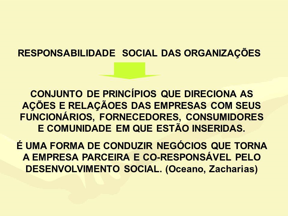 RESPONSABILIDADE SOCIAL DAS ORGANIZAÇÕES