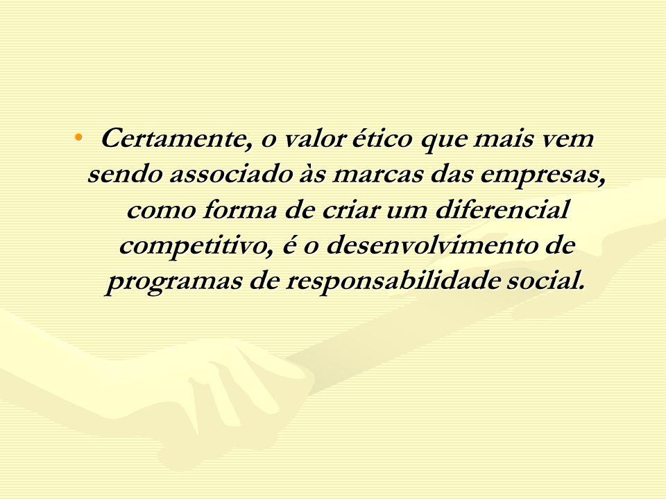 Certamente, o valor ético que mais vem sendo associado às marcas das empresas, como forma de criar um diferencial competitivo, é o desenvolvimento de programas de responsabilidade social.