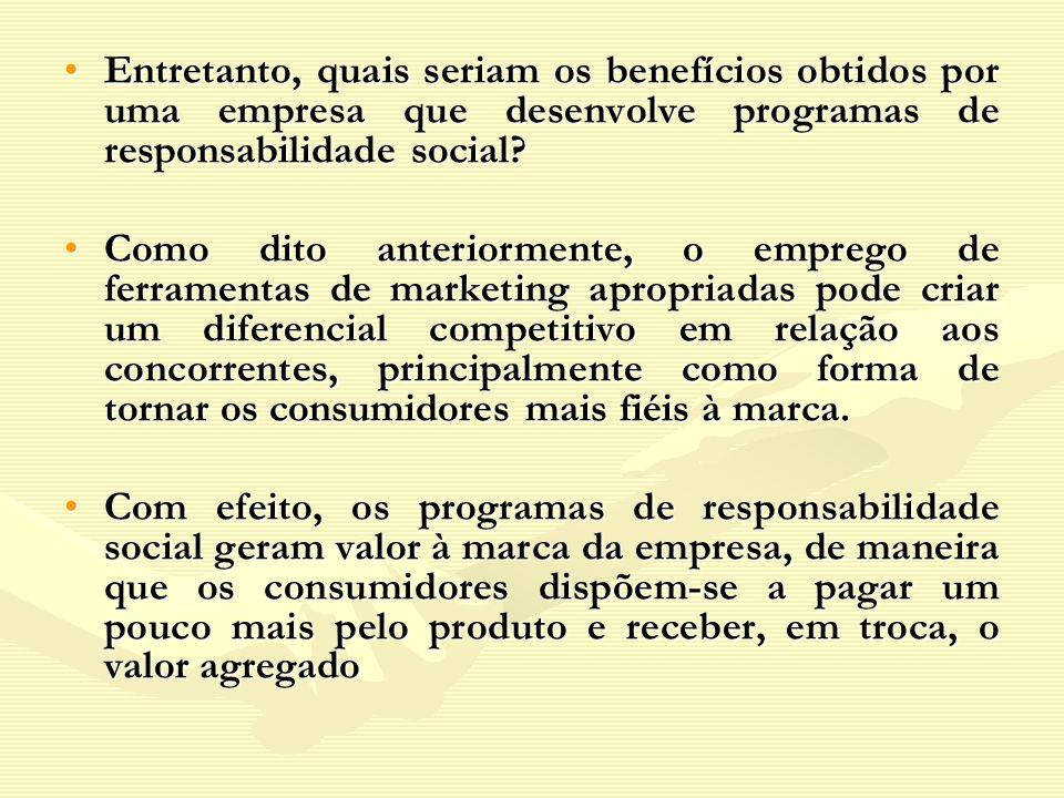 Entretanto, quais seriam os benefícios obtidos por uma empresa que desenvolve programas de responsabilidade social
