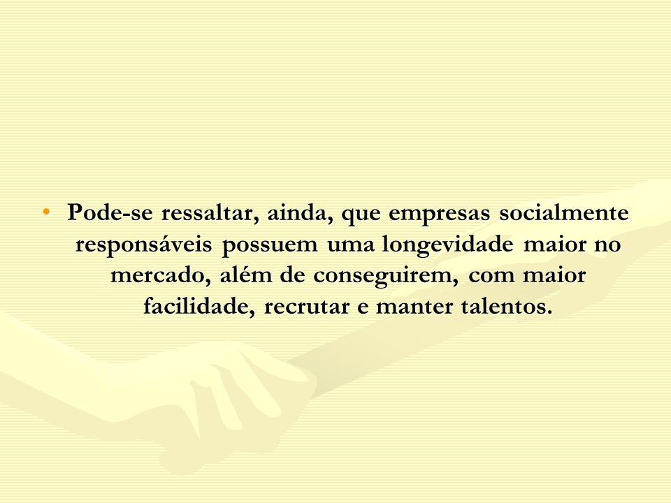 Pode-se ressaltar, ainda, que empresas socialmente responsáveis possuem uma longevidade maior no mercado, além de conseguirem, com maior facilidade, recrutar e manter talentos.