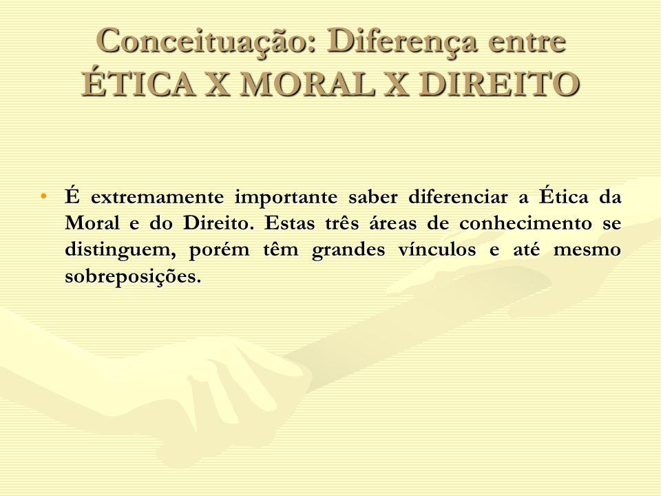 Conceituação: Diferença entre ÉTICA X MORAL X DIREITO