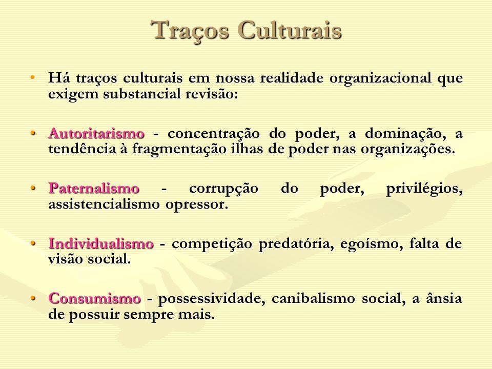 Traços Culturais Há traços culturais em nossa realidade organizacional que exigem substancial revisão: