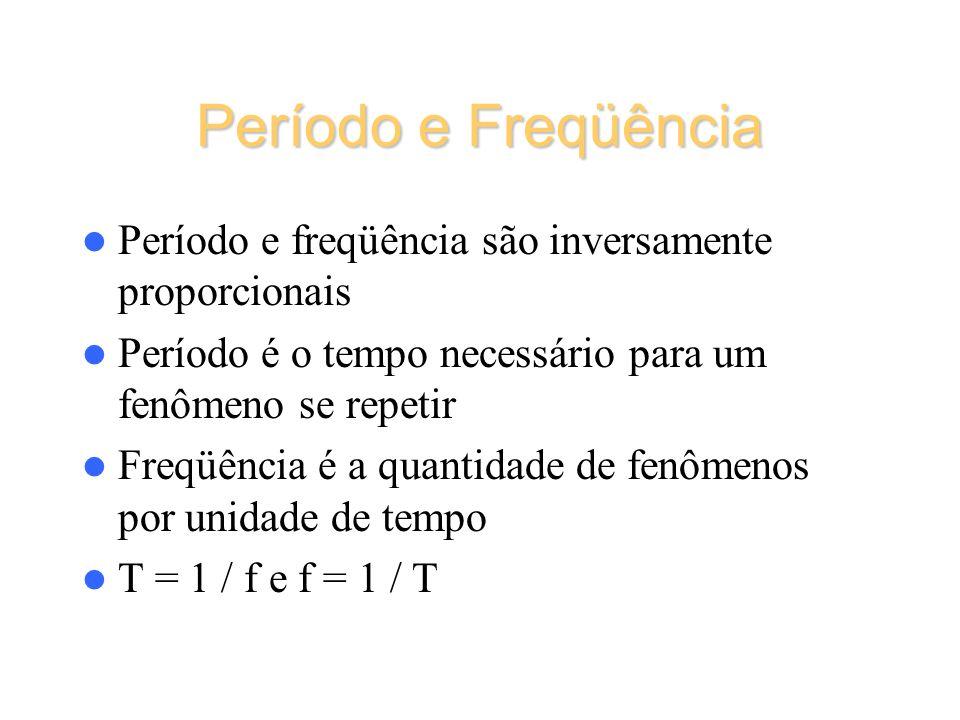 Período e Freqüência Período e freqüência são inversamente proporcionais. Período é o tempo necessário para um fenômeno se repetir.