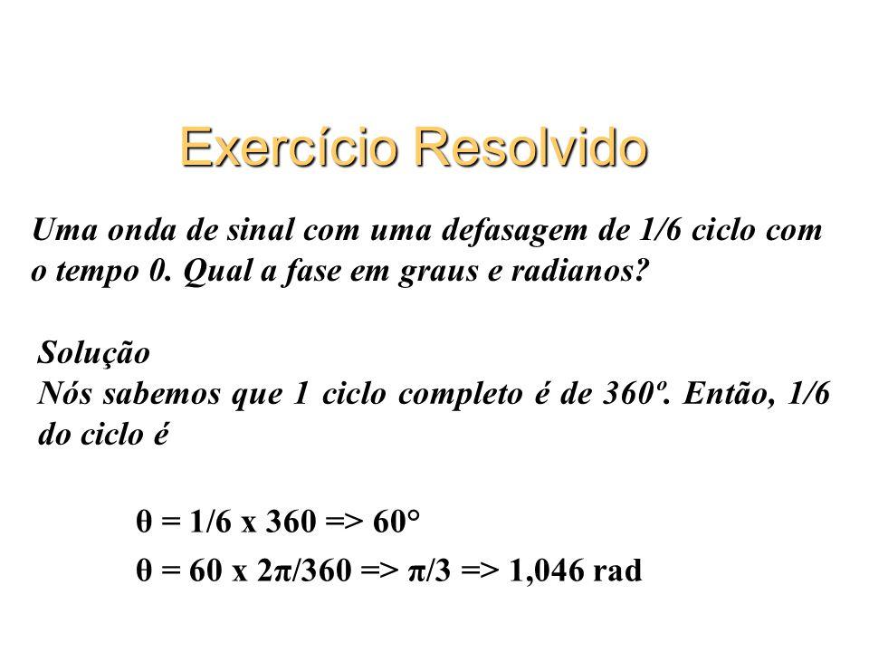 θ = 1/6 x 360 => 60° θ = 60 x 2π/360 => π/3 => 1,046 rad