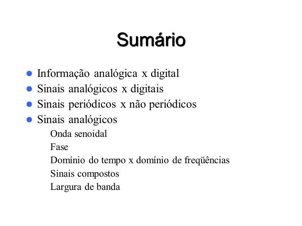 Sumário Informação analógica x digital Sinais analógicos x digitais