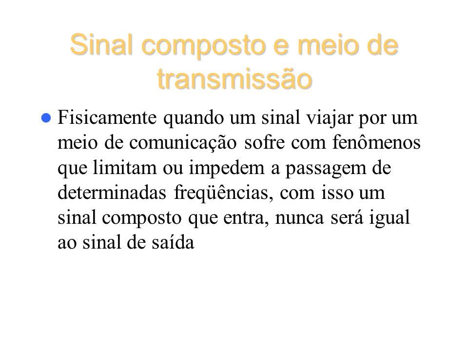 Sinal composto e meio de transmissão