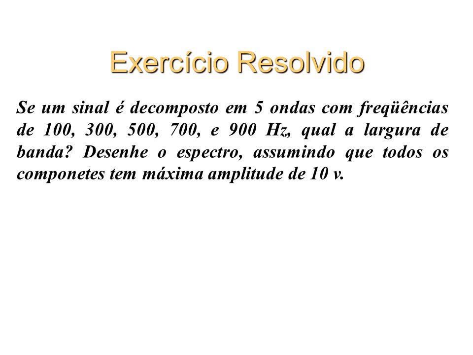 Exercício Resolvido