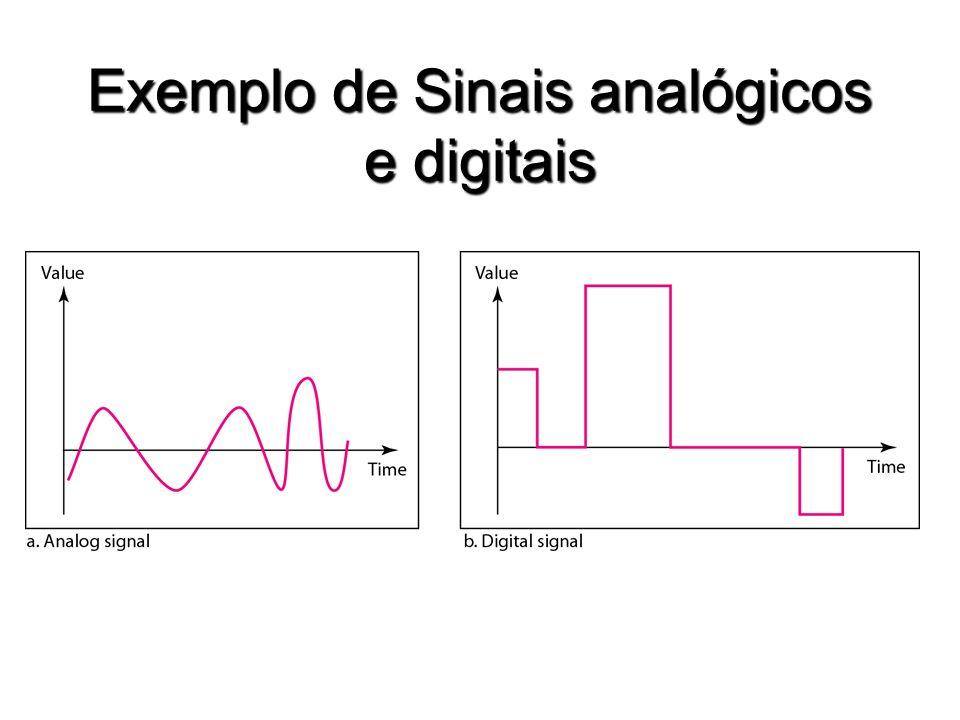 Exemplo de Sinais analógicos e digitais