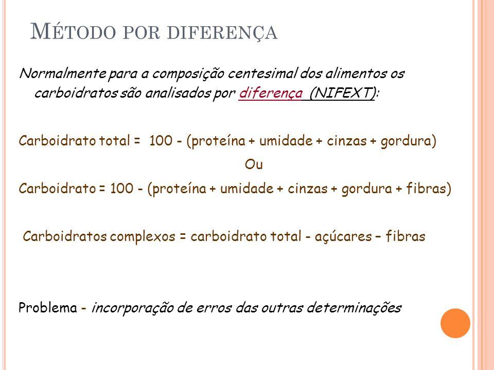 Método por diferença Normalmente para a composição centesimal dos alimentos os carboidratos são analisados por diferença (NIFEXT):