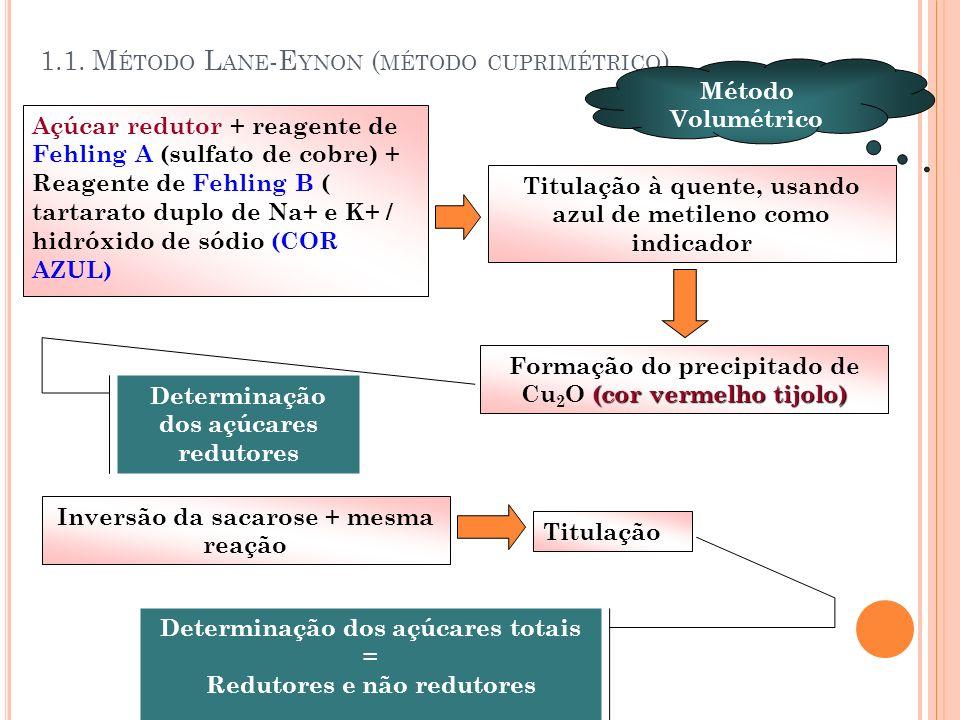 1.1. Método Lane-Eynon (método cuprimétrico)