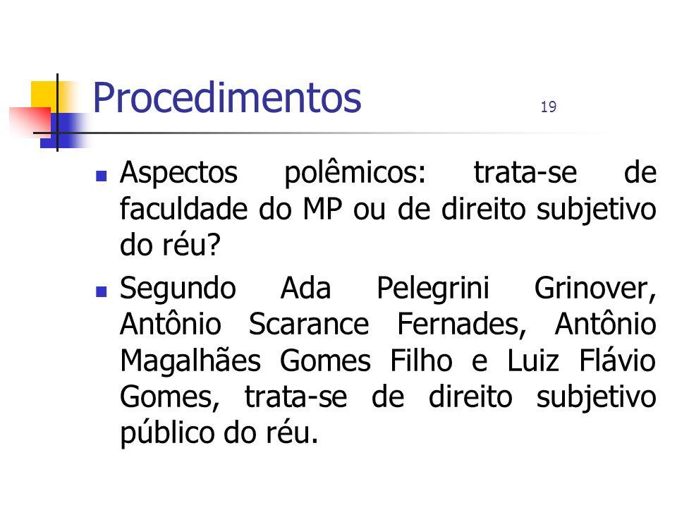 Procedimentos 19 Aspectos polêmicos: trata-se de faculdade do MP ou de direito subjetivo do réu