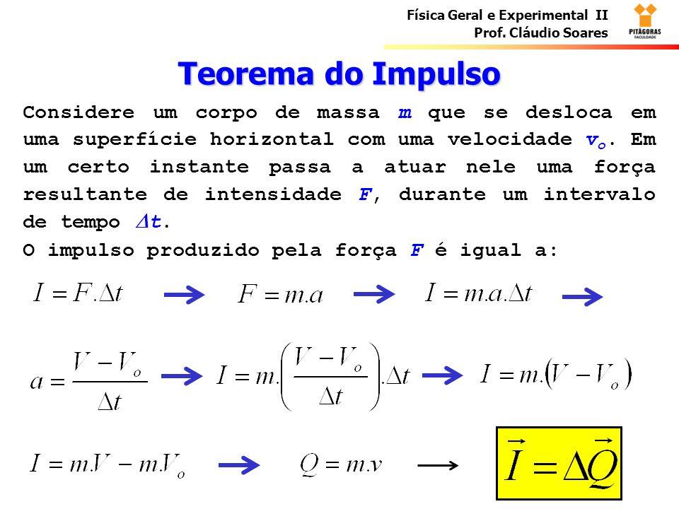 Teorema do Impulso