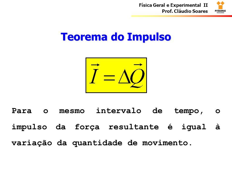 Teorema do Impulso Para o mesmo intervalo de tempo, o impulso da força resultante é igual à variação da quantidade de movimento.