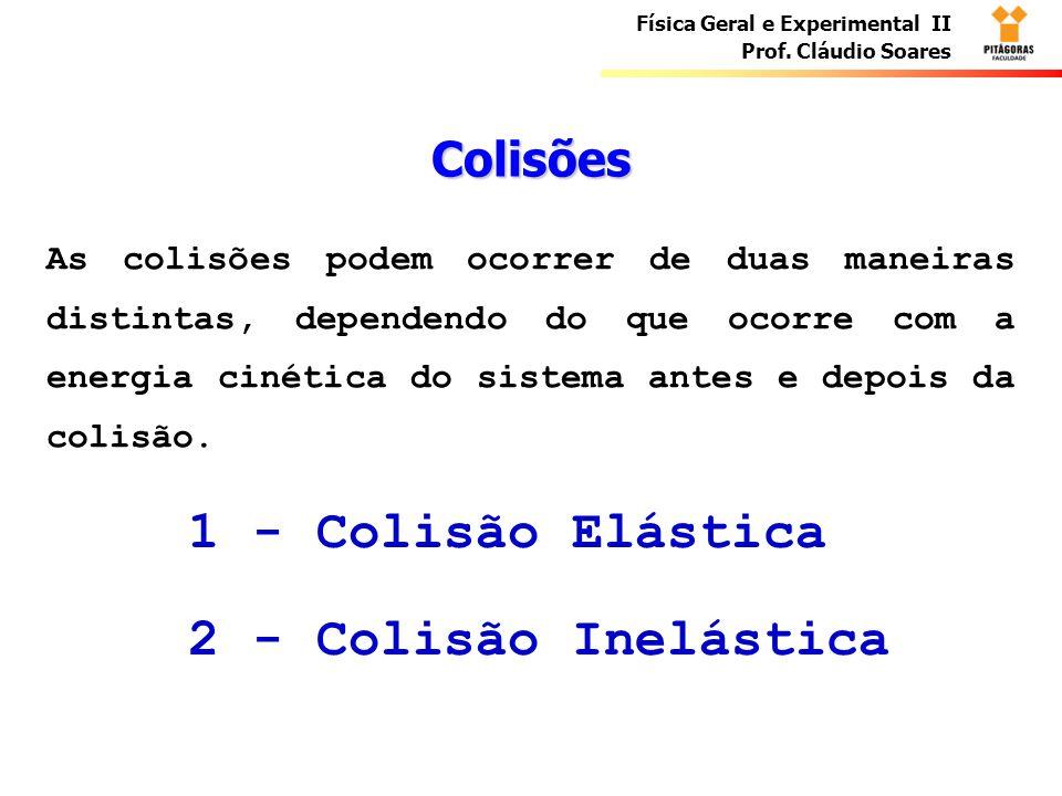 1 - Colisão Elástica 2 - Colisão Inelástica Colisões