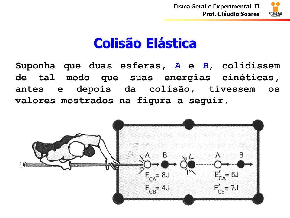 Colisão Elástica