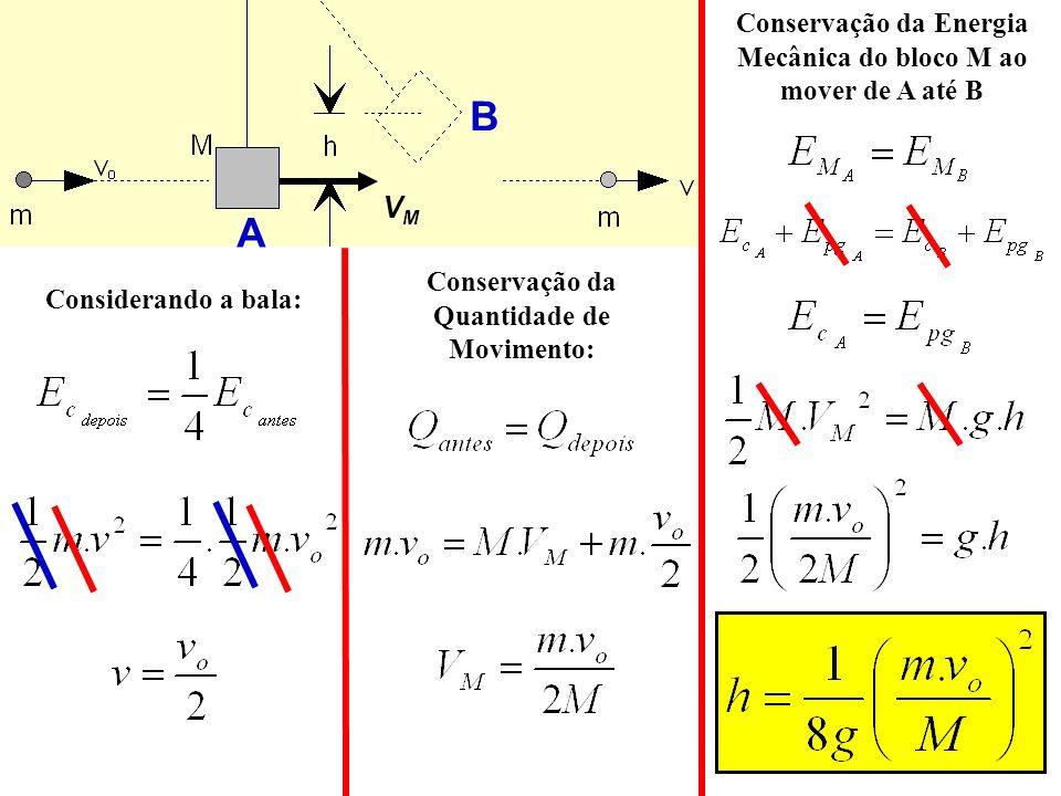 B A VM Conservação da Energia Mecânica do bloco M ao mover de A até B