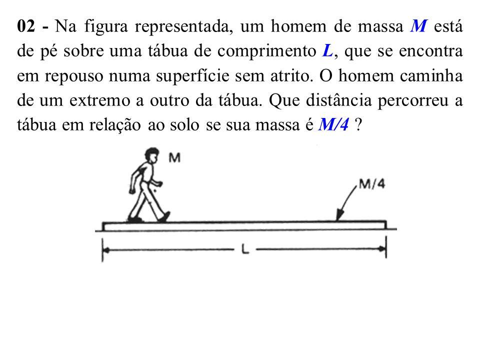 02 - Na figura representada, um homem de massa M está de pé sobre uma tábua de comprimento L, que se encontra em repouso numa superfície sem atrito.